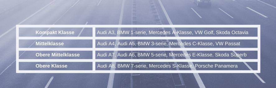 Lease-auto-Duitsland